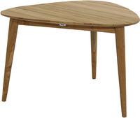 Ploss Gartentisch Design-Loft-Tisch WELLINGTON Teak 110x110cm
